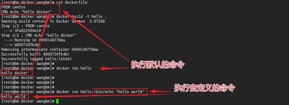 零基础学习 Docker(三)   关于镜像插图(7)