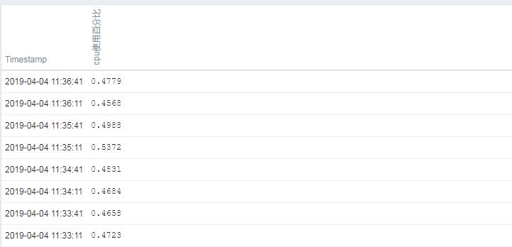 Zabbix 监控系统搭建及使用文档(超全整理)插图(10)