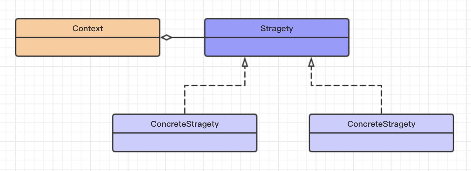 Python 设计模式(01):策略模式插图