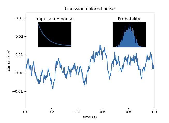 零基础学习 matplotlib (四)| 子图与子区 难点突破插图(6)