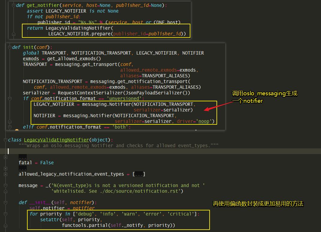 利用 OpenStack 全面理解 RPC 远程调用插图(17)