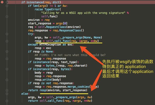 一篇文章把 Python 里的 WSGI 给彻底搞明白了插图(14)