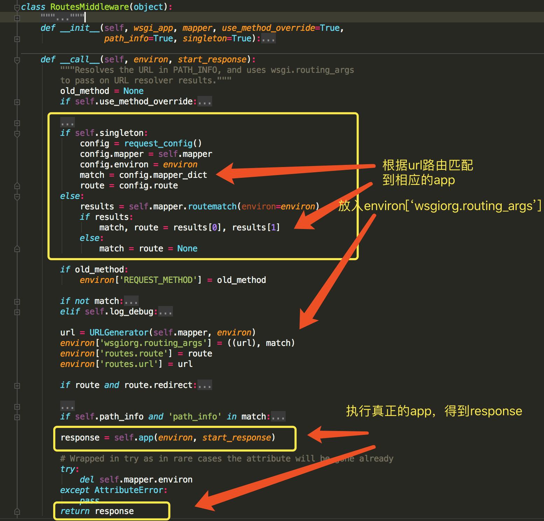 一篇文章把 Python 里的 WSGI 给彻底搞明白了插图(15)