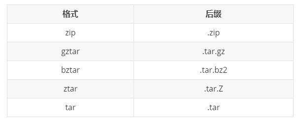 万字长文理解 Python 包的构建与分发插图