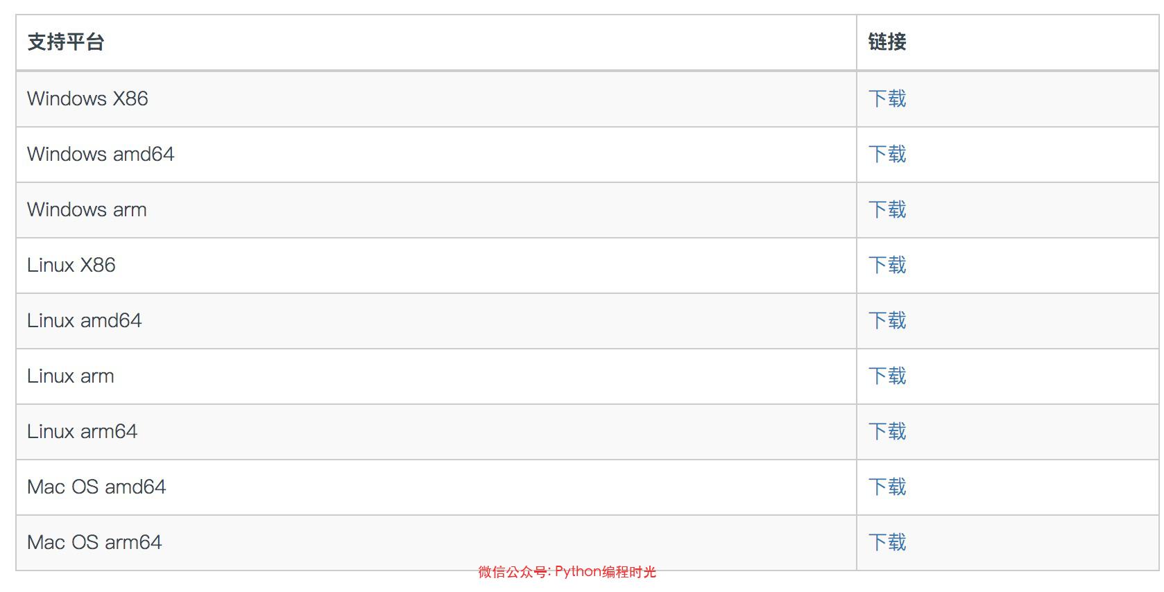 使用 qshell 定时备份服务器文件到七牛云插图
