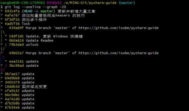 Git 详细使用指南插图(1)