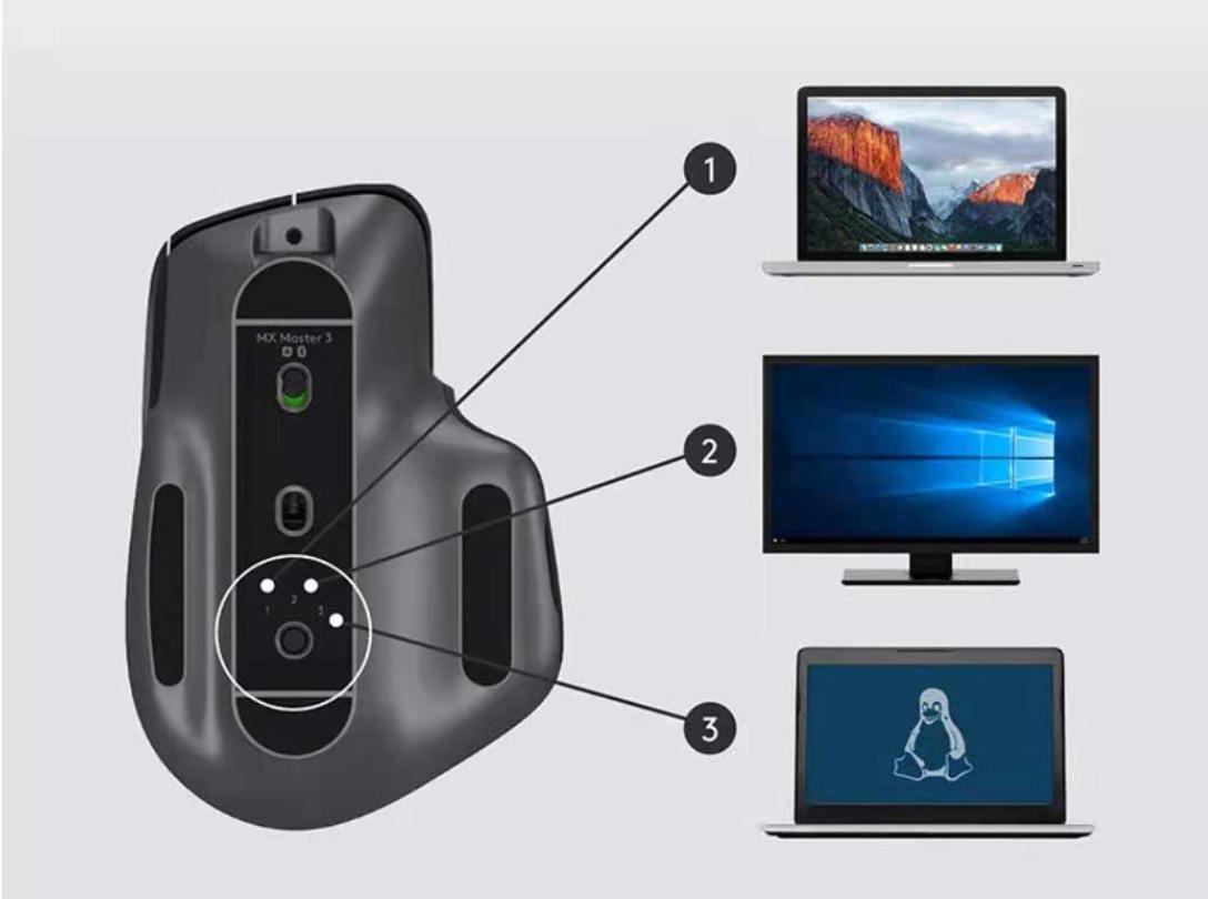 拥有多台电脑,蓝牙鼠标与蓝牙键盘如何连接与设置?插图(1)