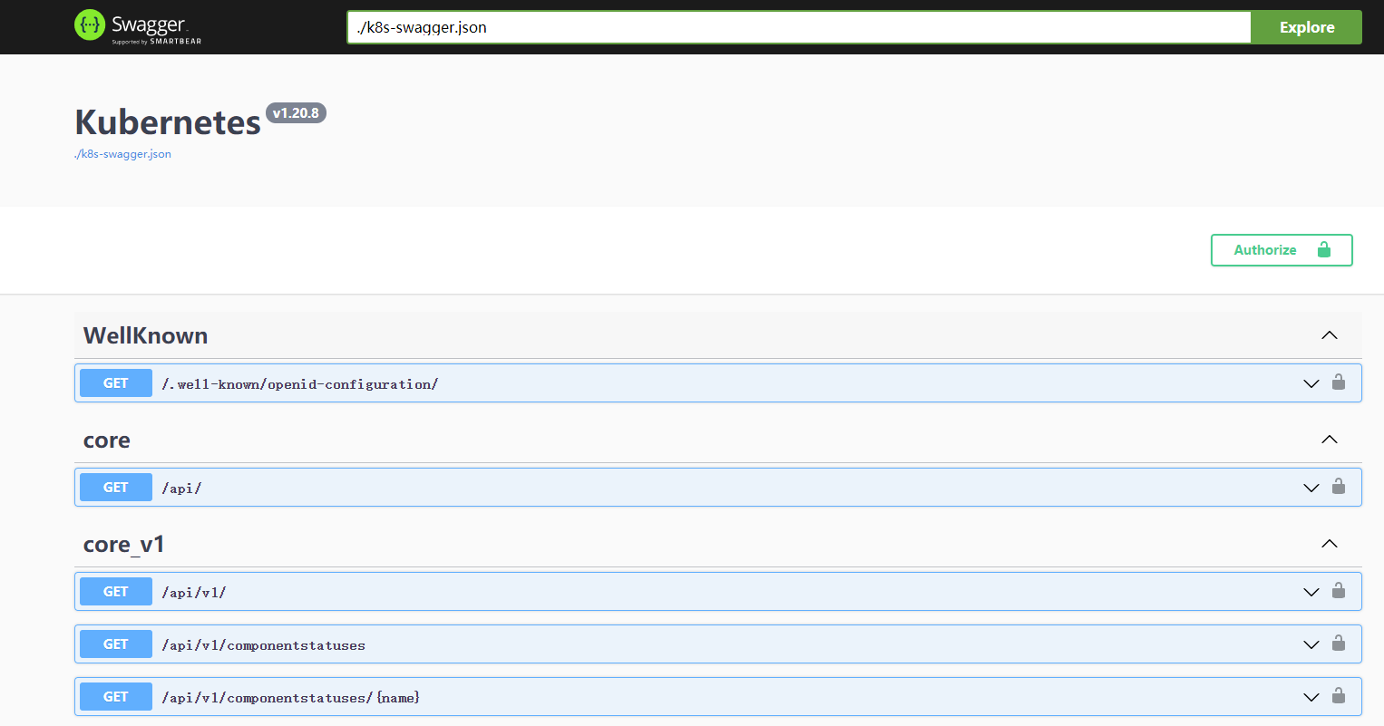使用 swagger-ui 可视化 Kubernetes API 文档插图