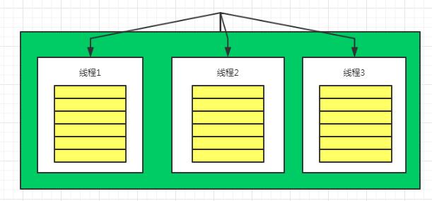 源码解读:Flask上下文与代理模式插图(2)