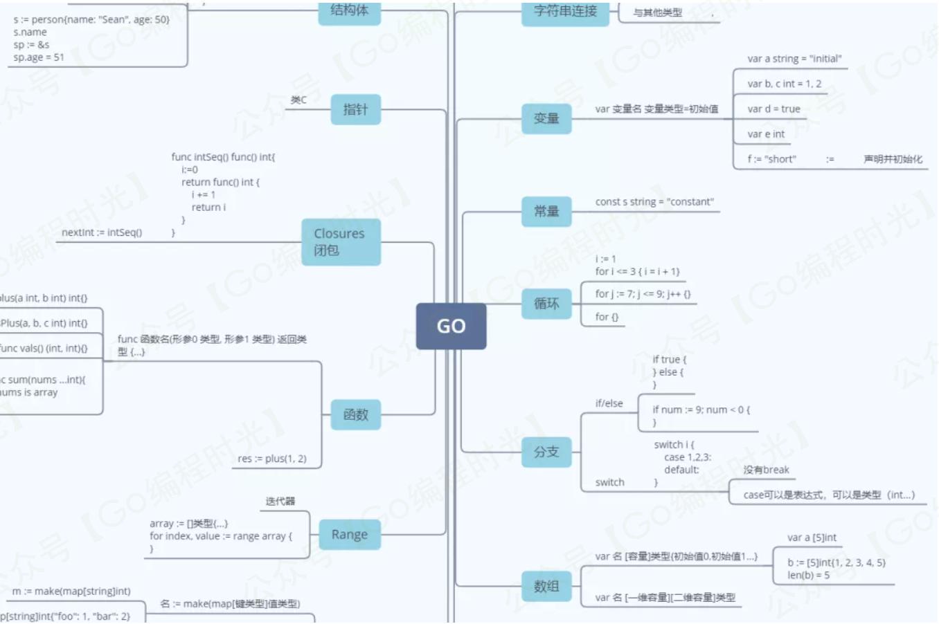 来了,《PyCharm中文指南》 v2.0 版本插图(3)